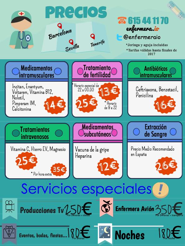 lista precios enfermeras a domicilio en España