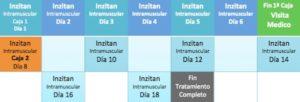 calendario tratamiento inzitan