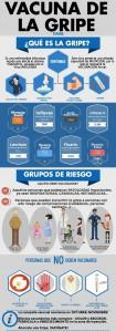 Vacuna de la Gripe 2015 España