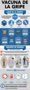 Infografia Vacuna de la Gripe España
