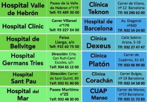 Cuadro Resumen Guia de Hospitales Barcelona