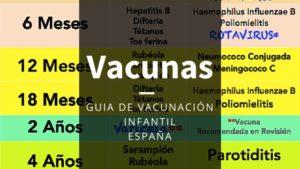 Calendario de Vacunacion portada