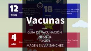 vacunas guia portada blog