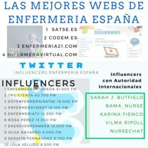 Ranking de Webs de enfermeria actualizados Octubre