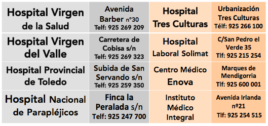 Guia Sanitaria de Hospitales Toledo