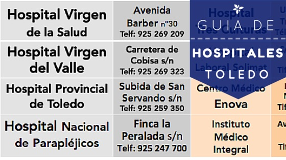 Asistencia Sanitaria en Toledo