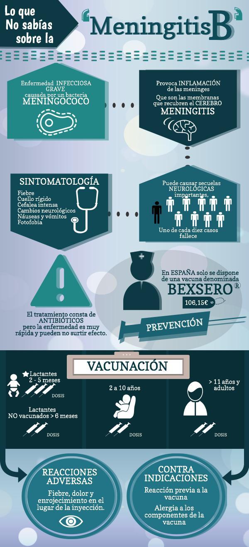 Infografia sobre la Vacuna de la meningitis b