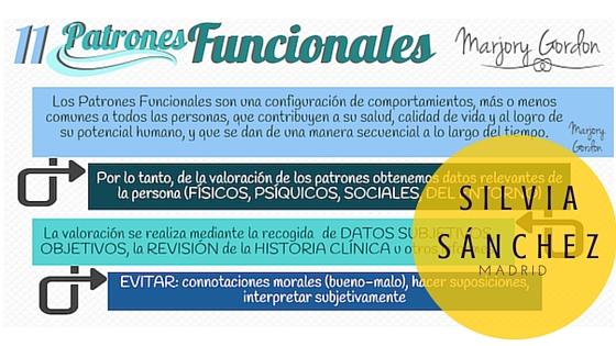 Authorship Silvia Sanchez