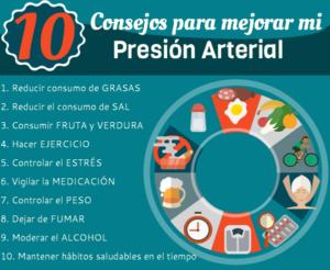 Consejos Prevención HTA