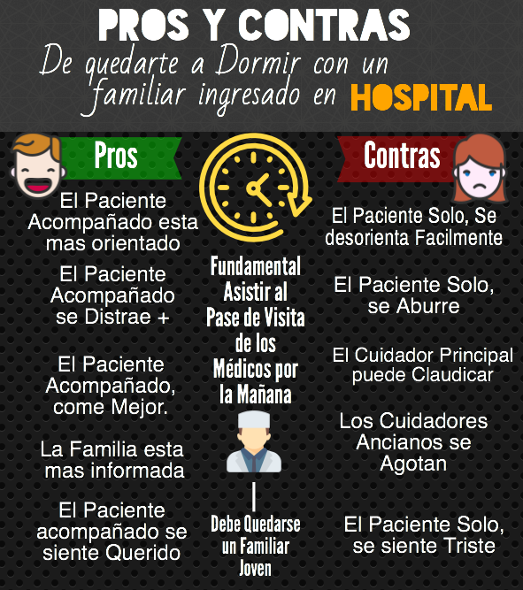 acompañante en hospital