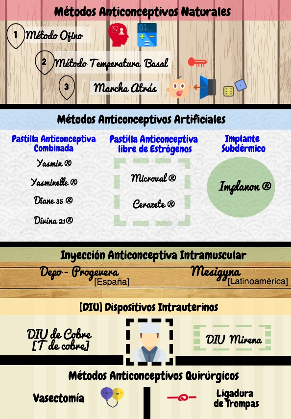 Efectos secundarios de pastillas anticonceptivas diane 35