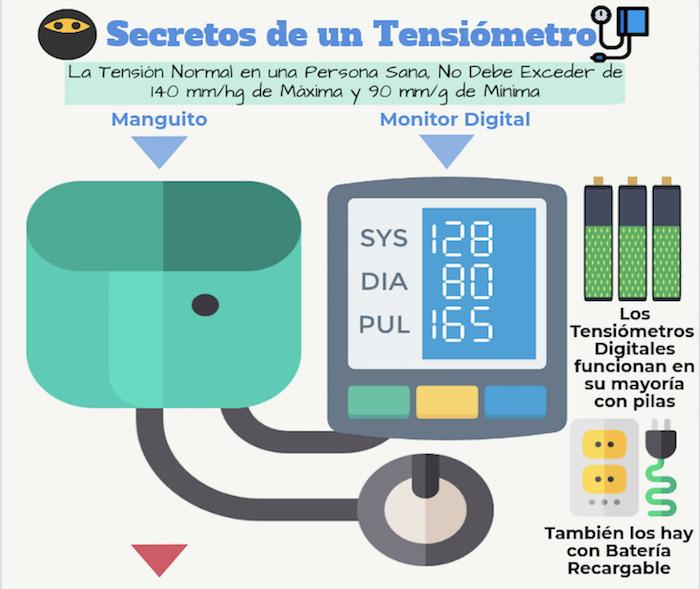 Tensiometro Portada Blog