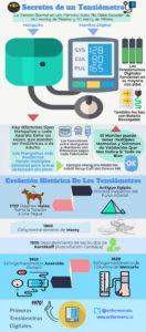 Guia Tensiometro Infografia