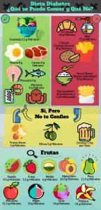 infografia dieta diabetes