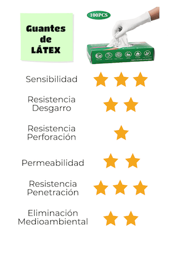 latex compres