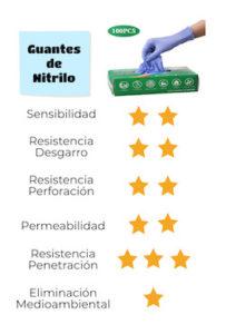 nitrito