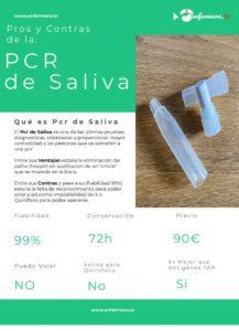 pcr de saliva infografia
